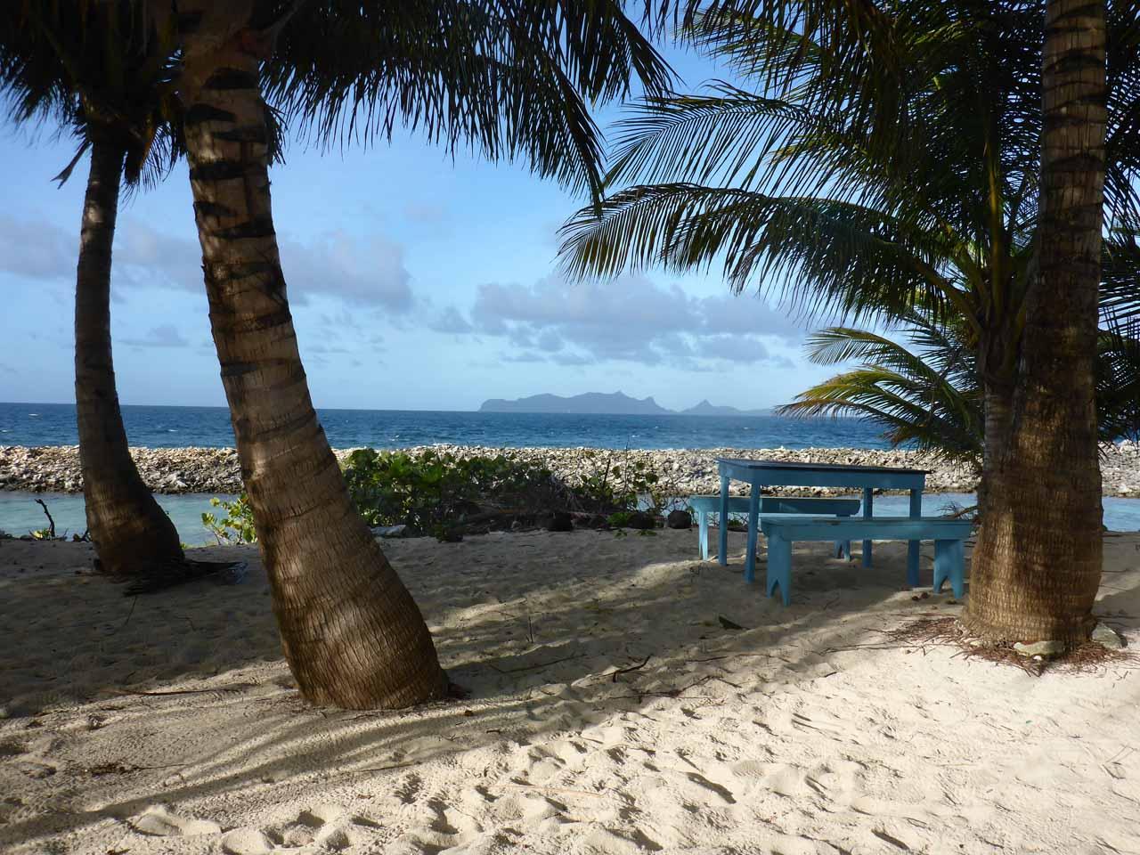 Sandy Islands